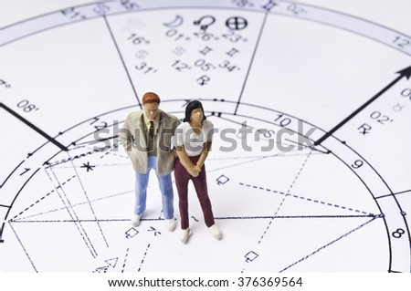 astrology chart with couple figurines, concept for astrology and love