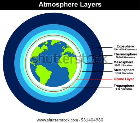 Ozone layer stock images royalty free images vectors shutterstock atmosphere layers structure of earth globe approximate thickness length in kilometers diagram with ozone layer troposhere ccuart Image collections