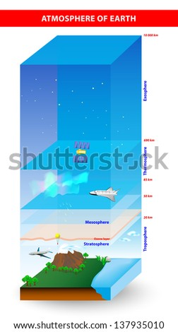 Atmosphere of Earth - stock photo