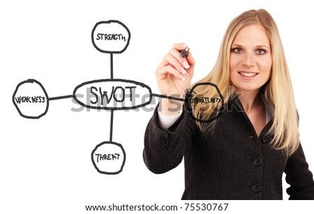 Attractive businesswoman writing SWOT analyze, isolated on white background.Focused on pencil - stock photo