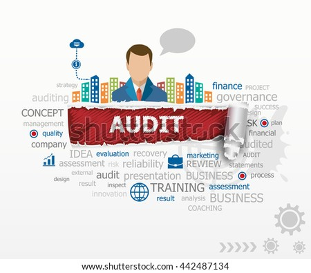 concept of management audit An information systems audit performed by rmas is a comprehensive examination of a given targeted system the audit consists of an evaluation of the components which comprise that system, with examination and testing in the following areas.