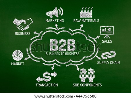B2B Business to Business Chart with keywords and icons on blackboard
