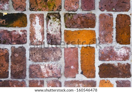 Background of grungy brick wall texture