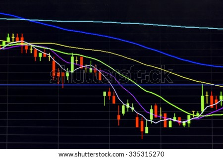 Background stock chart