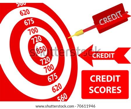 Bank credit report score card target dart arrow design elements - stock photo