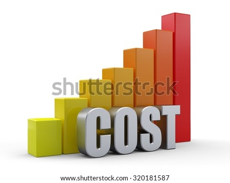 Bar chart in front of the word COST silver color