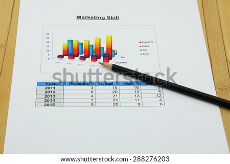 bar graph of marketing skill in your organization