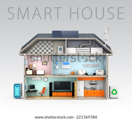 Basic description home automation concept with smart stock for Home automation basics