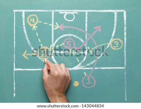 Basketball Play Drawn on Green Chalk Board by Hand. - stock photo