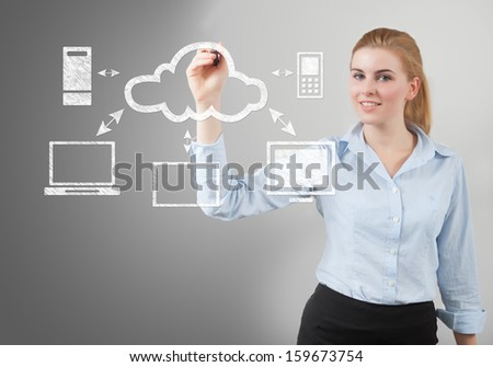 beauty business woman sketch cloud computing concept on glassboard
