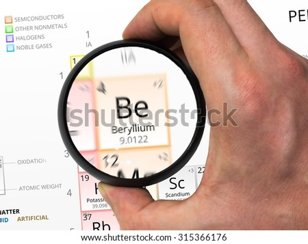 Beryllium symbol be element periodic table stock photo royalty free element of the periodic table zoomed with magnifying glass urtaz Gallery