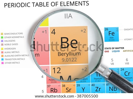 Beryllium symbol be element periodic table stock photo 100 legal beryllium symbol be element of the periodic table zoomed with magnifying glass urtaz Gallery