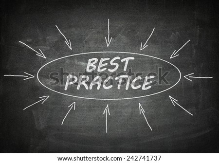Best Practice process information concept on blackboard.
