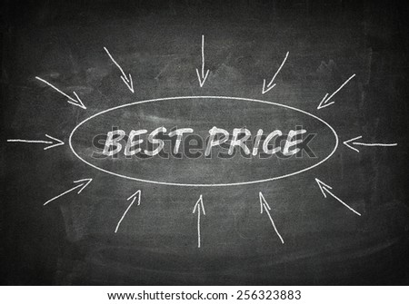 Best Price process information concept on black chalkboard.