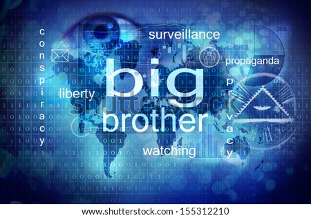 Imagini pentru big brother is watching you