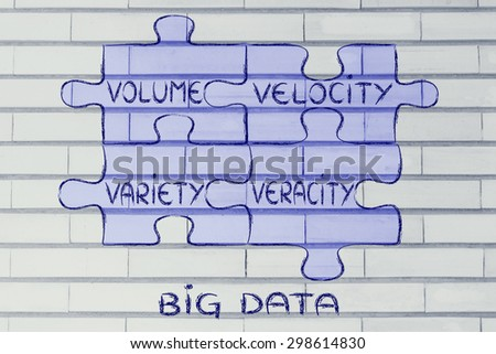 big data features: volume, velocity, variety and veracity, jigsaw puzzle illustration