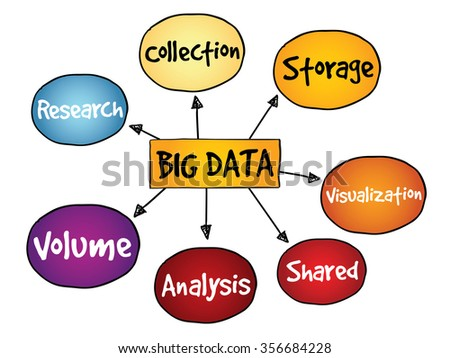 Big data mind map, business concept - stock photo
