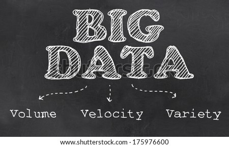 Big Data with Volume, Velocity and Variety Illustrated as Chalk on Blackboard - stock photo