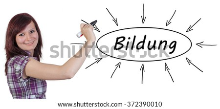 Bildung - german word for education - young businesswoman drawing information concept on whiteboard.  - stock photo