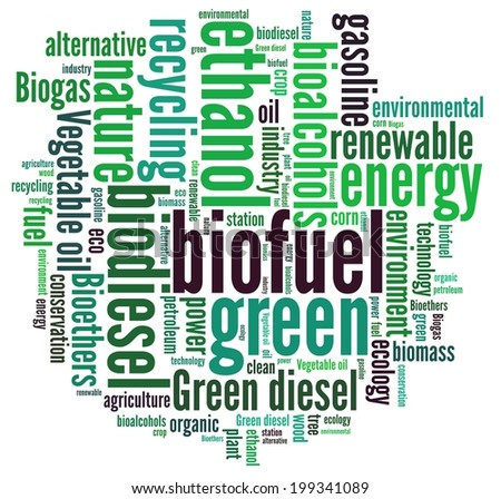 Biofuel in word collage