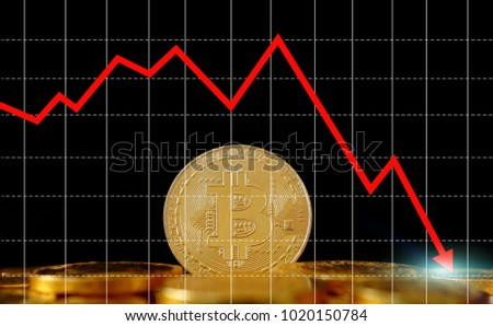 Bitcoin price down below