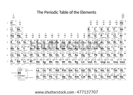 Electronegativity Stock Images, Royalty-Free Images ...