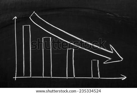 Blackboard with declining chart. Blackboard with declining chart. - stock photo