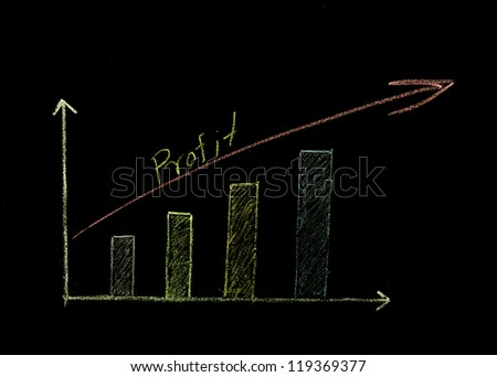 blackboard with finance business graph