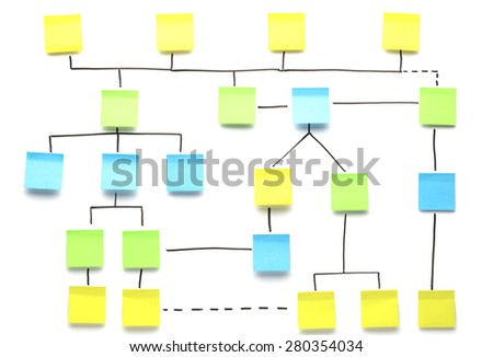 blank adhesive notes arrangement on a whiteboard - stock photo