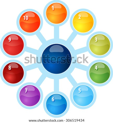 Blank business strategy concept infographic diagram illustration Radial Relationship Ten - stock photo