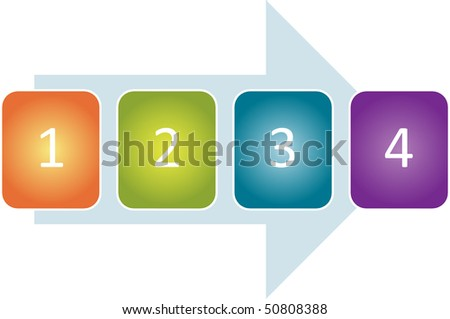 Blank generic management business strategy concept diagram illustration - stock photo