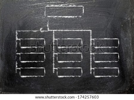 Organization Chart Stock Photos RoyaltyFree Images  Vectors