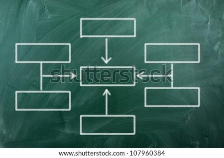 Blank Organization Chart Blackboard Vector 100100738 – Blank Organizational Chart