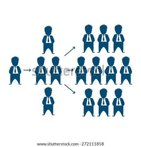 Blue Going Viral or Viral Marketing Spreading to Lots of People Sign  Isolated on White Background - stock photo