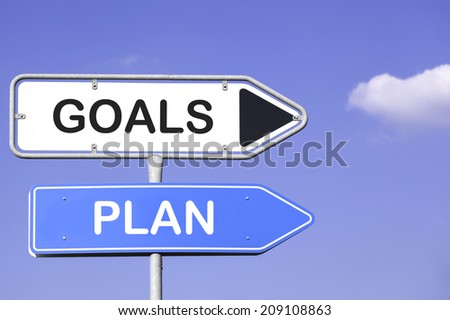 blue sky behind two white and blue road signs  on a metal mast with arrows to the right hand side showing the way to goals and plan