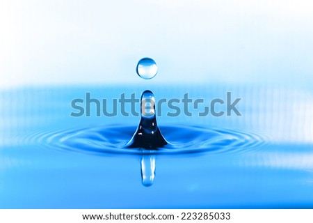 Blue Water drop splash