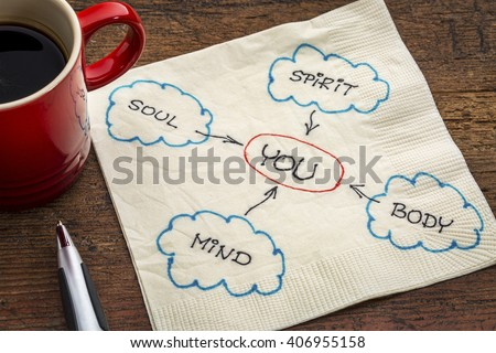body, mind, soul, spirit and you - personal growth or development concept - napkin doodle with a cup of coffee - stock photo