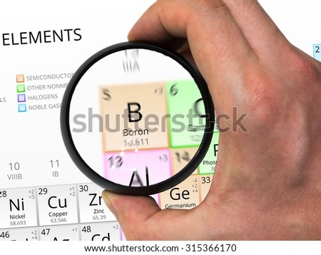 Boron symbol b element periodic table stock photo edit now boron symbol b element of the periodic table zoomed with magnifying glass urtaz Images