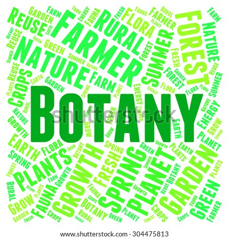 Botany Word Representing Plant Life And Education