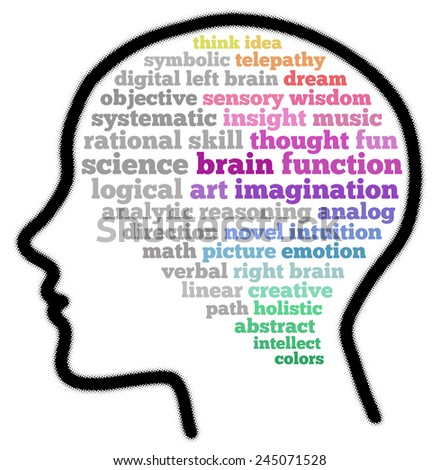 Brain function in word collage - stock photo