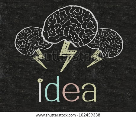 brainstorming idea business written on blackboard background, high resolution, easy to use and edit. - stock photo