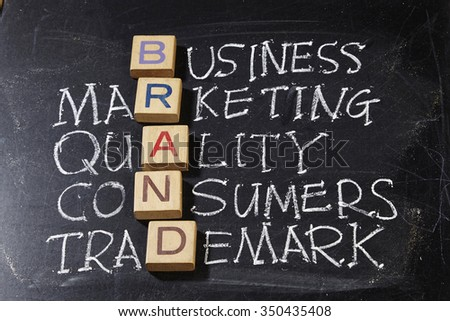 BRAND, business marketing concept on blackboard