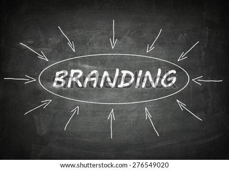 Branding process information concept on black chalkboard. - stock photo