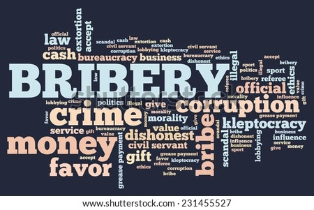 political corruption and corruption related risks Political corruption and the  he pulled the related documents filed with the city and began to investigate  some of which were publicly acknowledged as potential risks by the company in the .