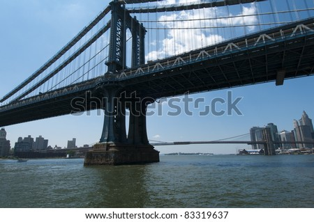 Bridges of New York city