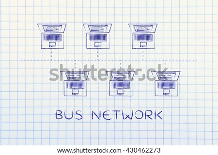 Bus network topology laptops connected each stock illustration bus network topology laptops connected with each other in a bus network structure publicscrutiny Images