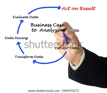Business Analyzis