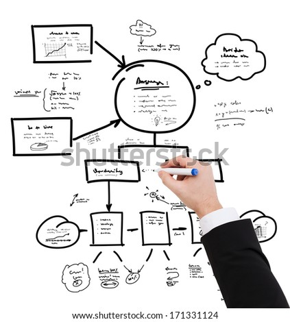 business and education concept - close up of businessman hand drawing scheme - stock photo