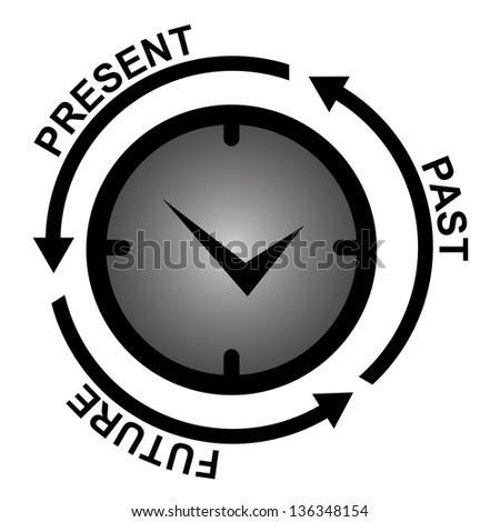 Business and Finance or Time Management Concept Present By Clock With Present, Past and Future Arrow Around Isolated on White Background - stock photo