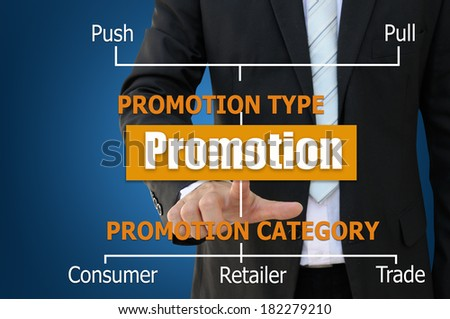 Business chart for promotion type and category to drive sales performance - stock photo